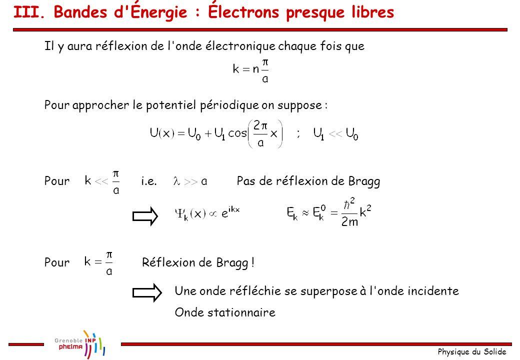 Physique du Solide On suppose les électrons faiblement perturbés Pour des électrons libres :(ondes planes progressives) On sait qu'une onde est réfléchie par une structure périodique si la condition de Bragg est satisfaite : d Plans atomiques  onde incidenteonde réfléchie Ici 1D donc : d = a  =  /2 soit Approche intuitive III.