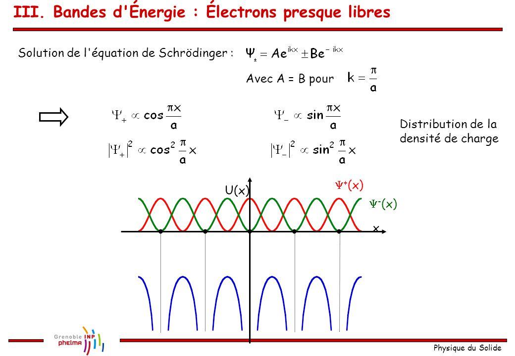 Physique du Solide Il y aura réflexion de l'onde électronique chaque fois que Pour approcher le potentiel périodique on suppose : Pouri.e.Pas de réfle