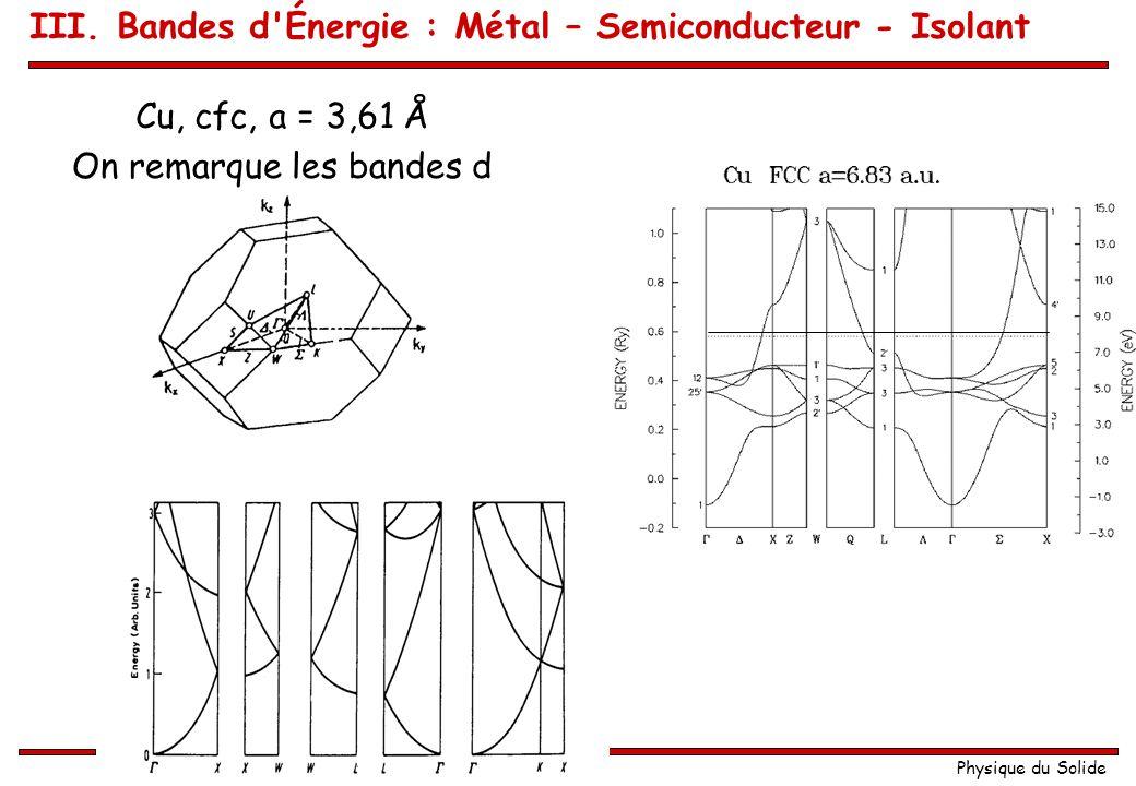 Physique du Solide Al, cfc, a = 4,05 Å Trivalent ! III. Bandes d'Énergie : Métal – Semiconducteur - Isolant