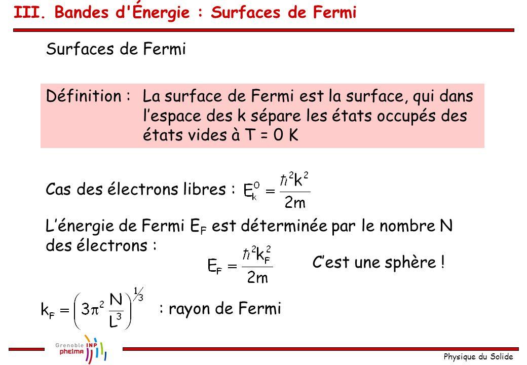 Physique du Solide Si, cfc, a = 5,431 Å Atomes en (0;0;0) et (¼; ¼;¼) Si : 4 électrons de valence 8 électrons / maille III. Bandes d'Énergie : Métal –