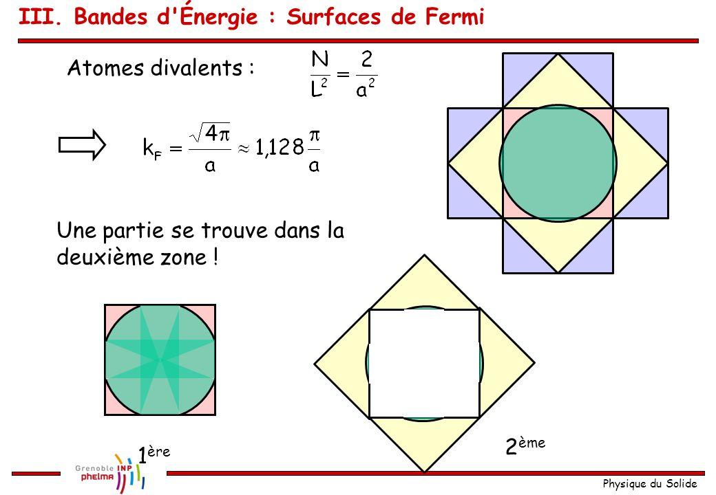 Physique du Solide Atomes monovalents : Toute la sphère de Fermi est contenue dans la 1 ère zone de Brillouin III. Bandes d'Énergie : Surfaces de Ferm