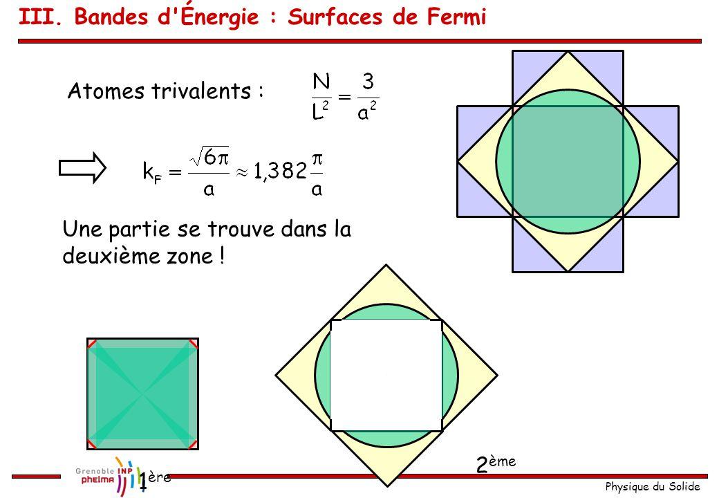 Physique du Solide Une partie se trouve dans la deuxième zone ! Atomes divalents : 1 ère 2 ème III. Bandes d'Énergie : Surfaces de Fermi
