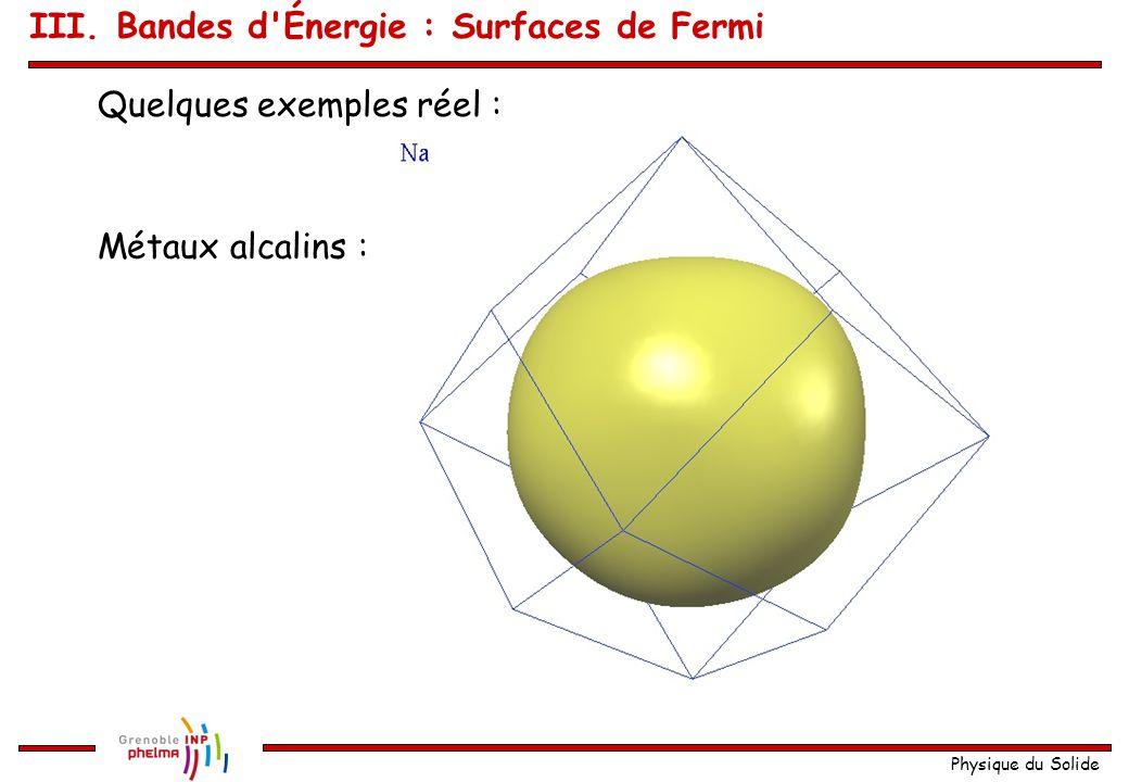 Physique du Solide Exemple en 2D : réseau carré plan de paramètre a Comment se modifient les lignes d isoénergie dans le cas de vraies bandes .