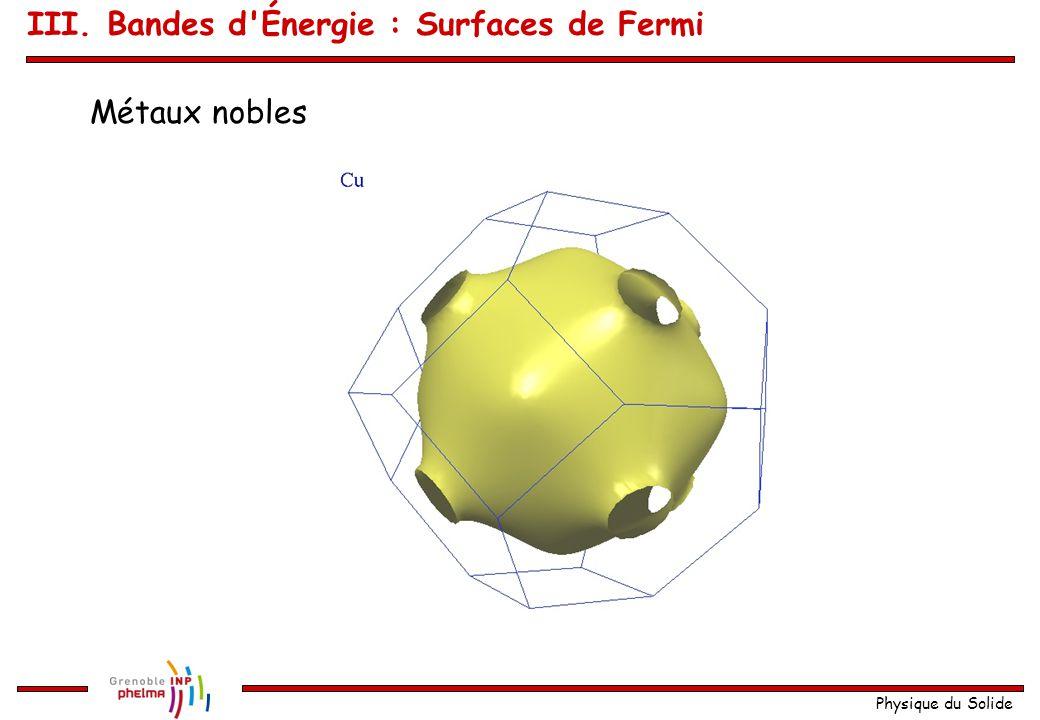 Physique du Solide Quelques exemples réel : Métaux alcalins : III.