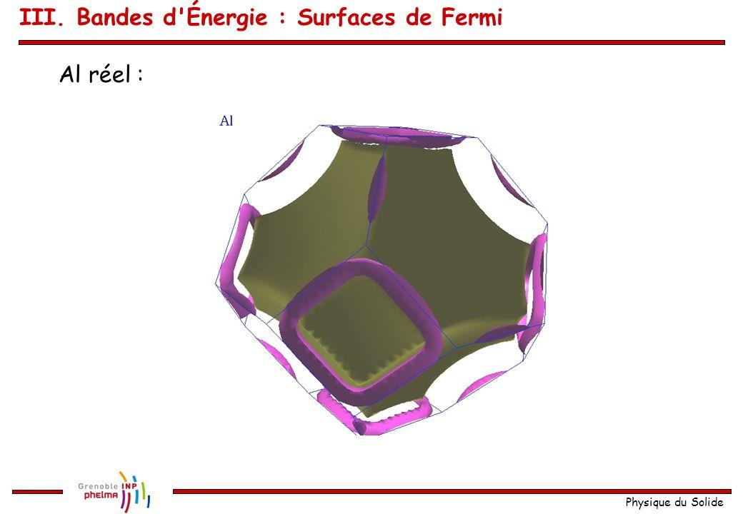 Physique du Solide Métaux nobles III. Bandes d'Énergie : Surfaces de Fermi