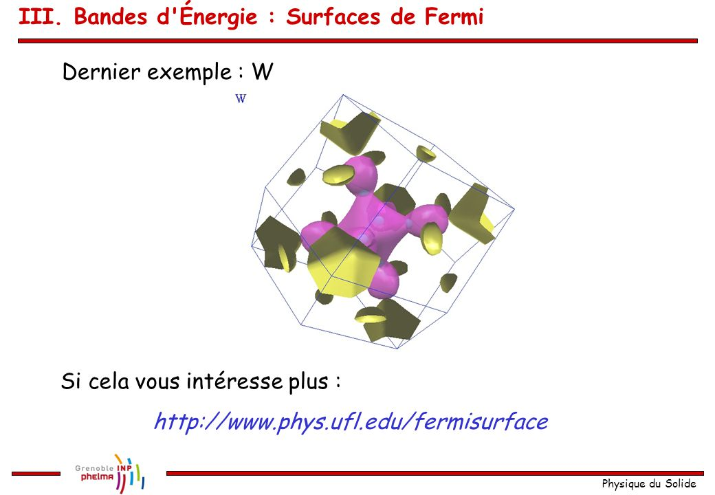 Physique du Solide Al réel : III. Bandes d Énergie : Surfaces de Fermi