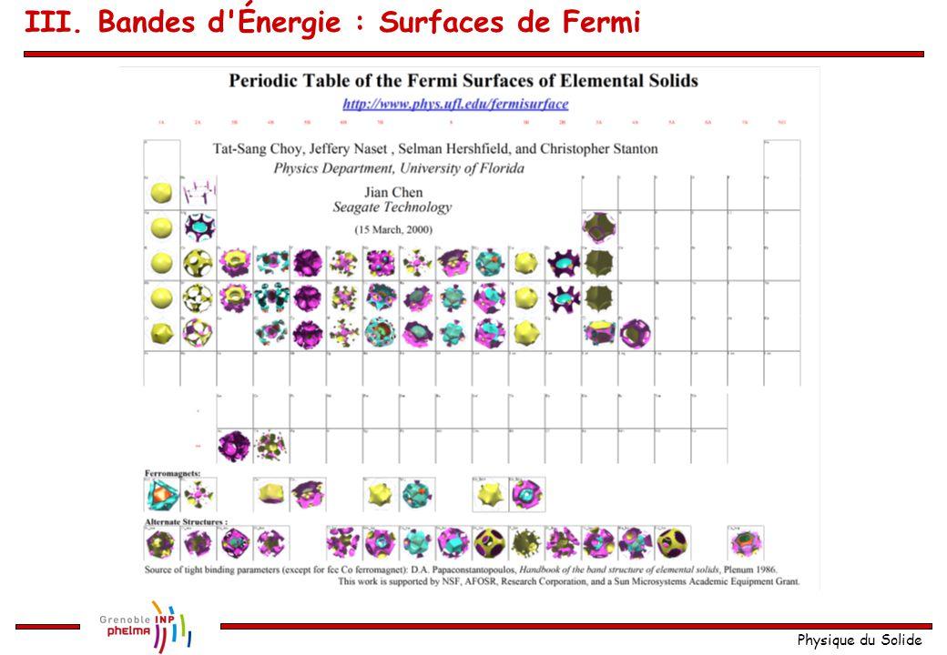 Physique du Solide Dernier exemple : W Si cela vous intéresse plus : http://www.phys.ufl.edu/fermisurface III. Bandes d'Énergie : Surfaces de Fermi