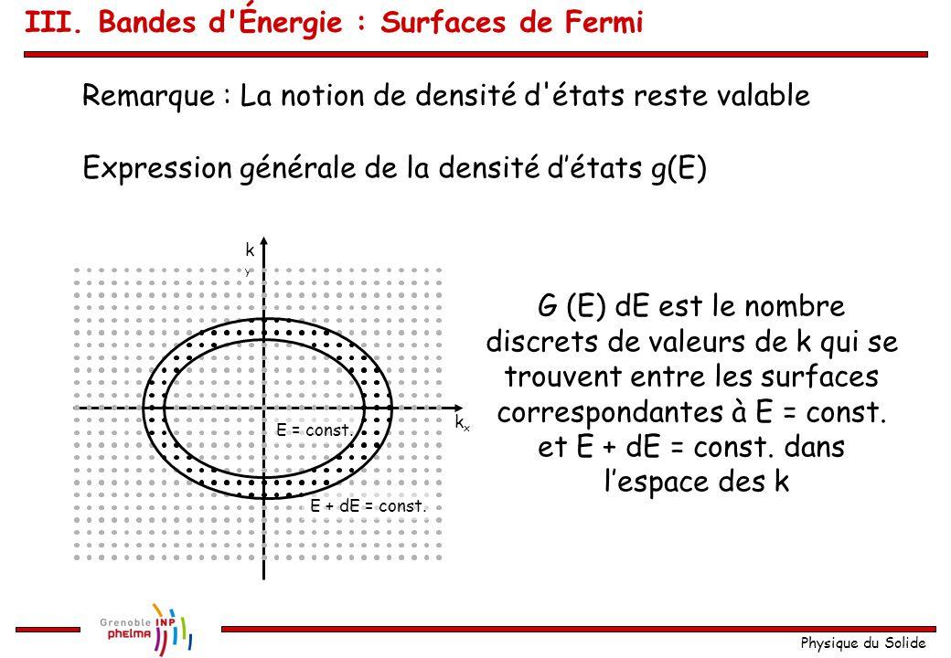 Physique du Solide III. Bandes d Énergie : Surfaces de Fermi