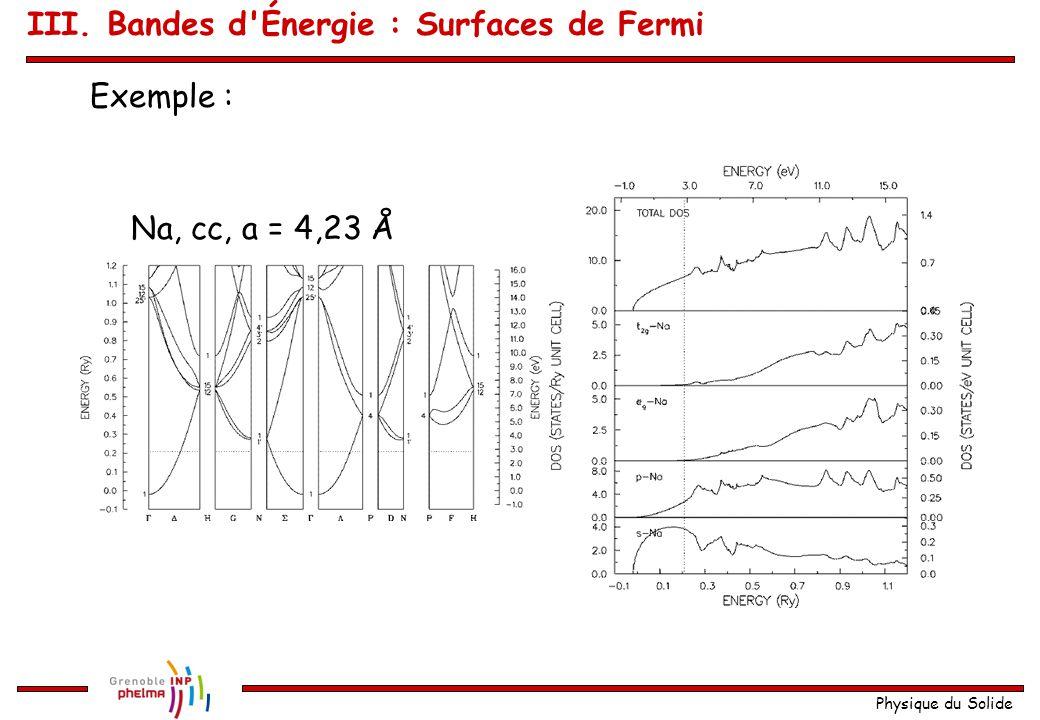 Physique du Solide Par conséquence : dd E=const. E+dE=const. dk T On sait que Formule générale de la densité d'états des électrons III. Bandes d'Éne