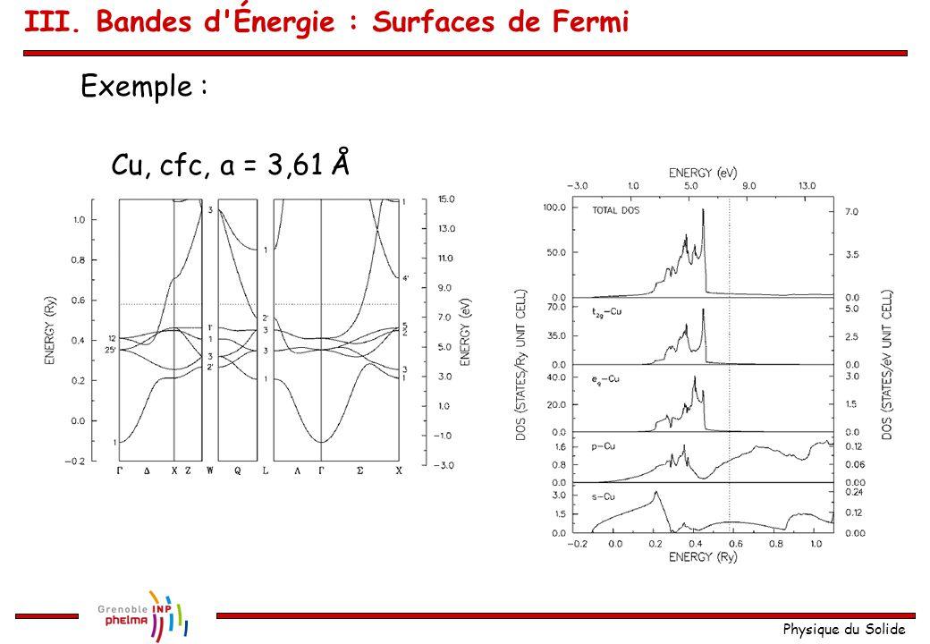 Physique du Solide Exemple : Na, cc, a = 4,23 Å III. Bandes d Énergie : Surfaces de Fermi