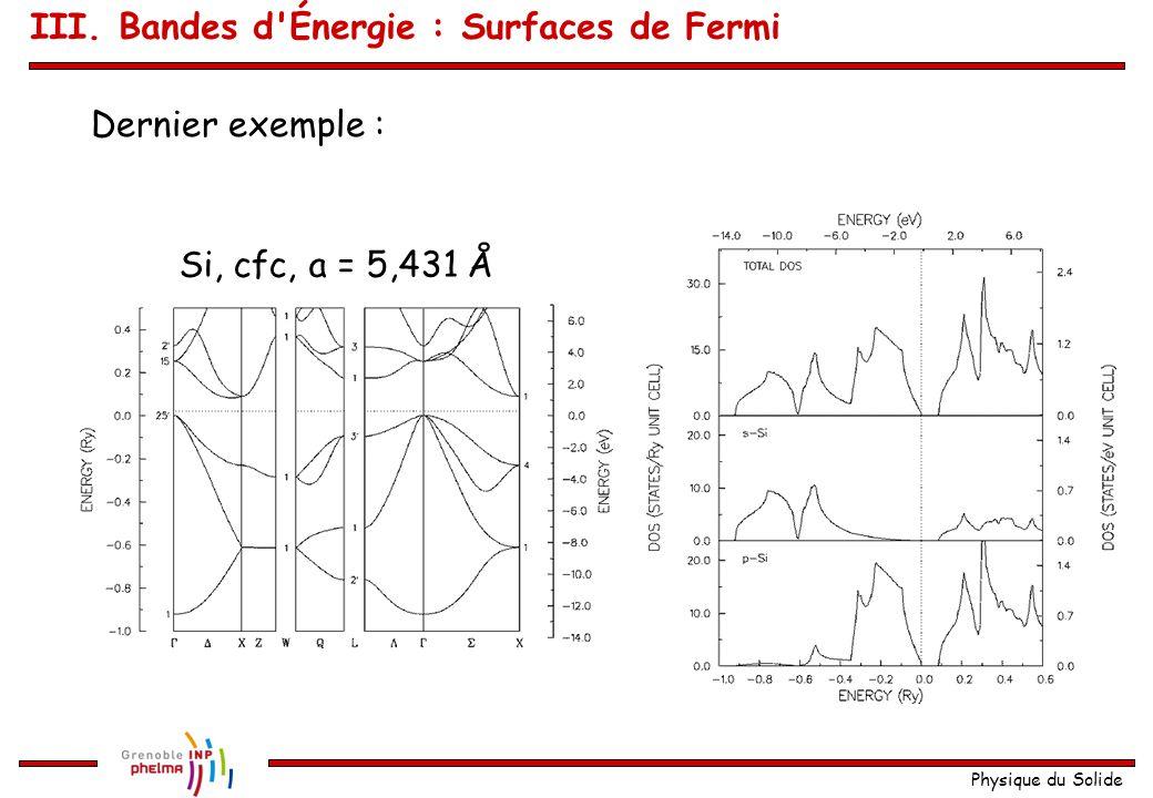 Physique du Solide Exemple : Cu, cfc, a = 3,61 Å III. Bandes d Énergie : Surfaces de Fermi