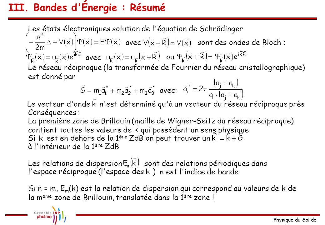 Physique du Solide Dernier exemple : Si, cfc, a = 5,431 Å III. Bandes d Énergie : Surfaces de Fermi