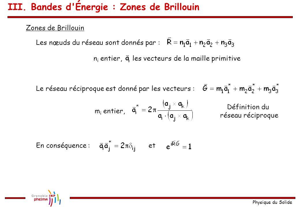 Physique du Solide III. Bandes d'Énergie : Électrons presque libres 1 ère ZDB 2 ème ZDB A trois dimensions, cette condition s'écrit : 0 Plans de Brill