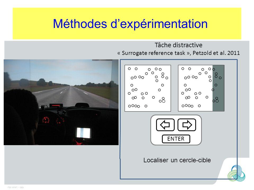 Intervenant - date Méthodes d'expérimentation ENTER Tâche distractive « Surrogate reference task », Petzold et al.