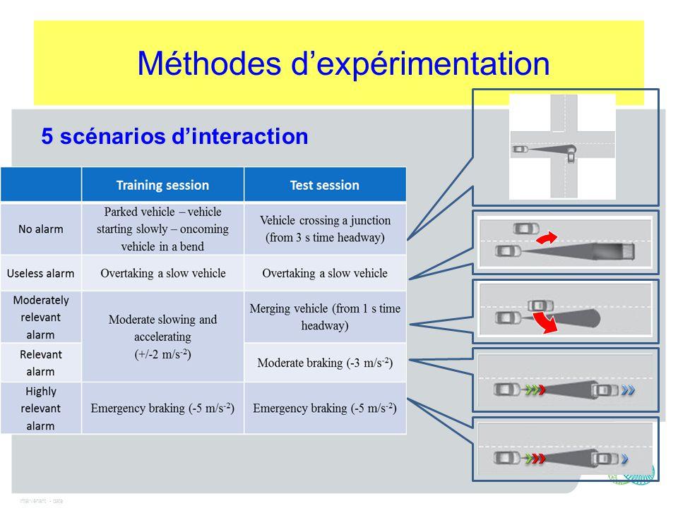 Intervenant - date 5 scénarios d'interaction Méthodes d'expérimentation