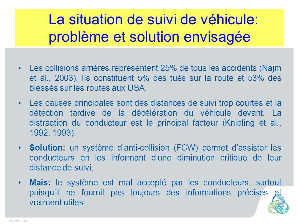 Intervenant - date Les collisions arrières représentent 25% de tous les accidents (Najm et al., 2003).