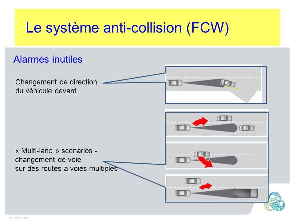 Intervenant - date Alarmes inutiles Le système anti-collision (FCW) Changement de direction du véhicule devant « Multi-lane » scenarios - changement de voie sur des routes à voies multiples