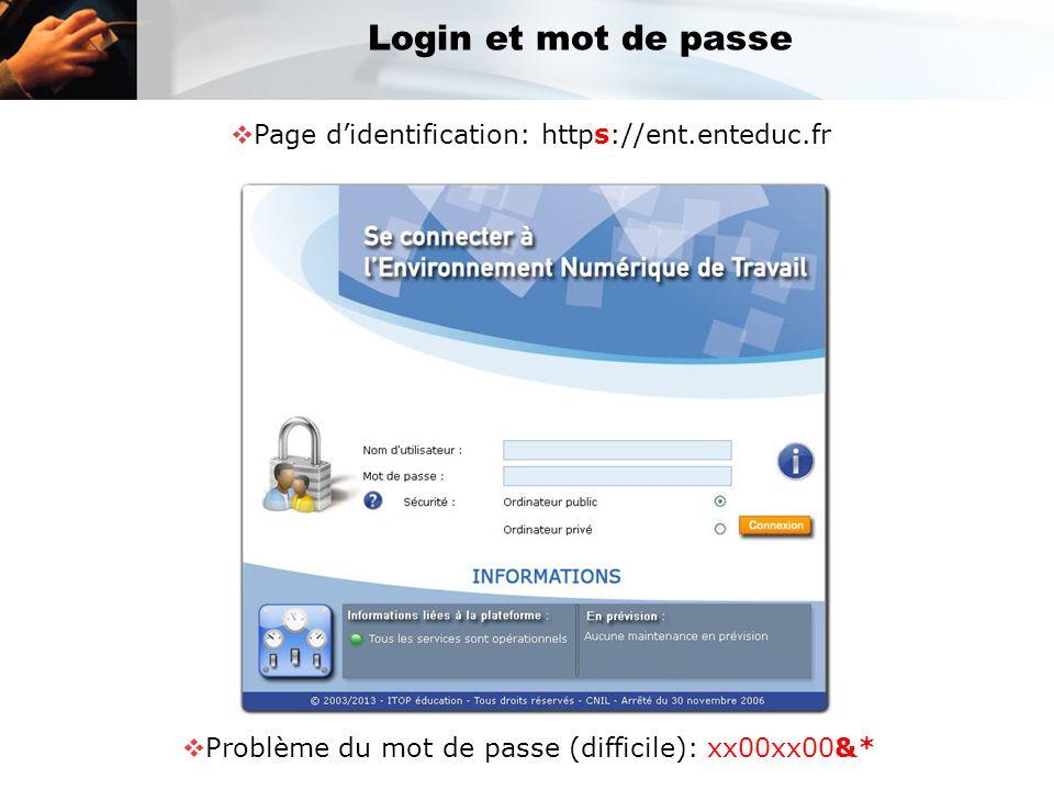 Login et mot de passe  Page d'identification: https://ent.enteduc.fr  Problème du mot de passe (difficile): xx00xx00&*
