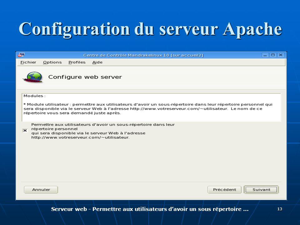 Configuration du serveur Apache Serveur web - Permettre aux utilisateurs d'avoir un sous répertoire... 13