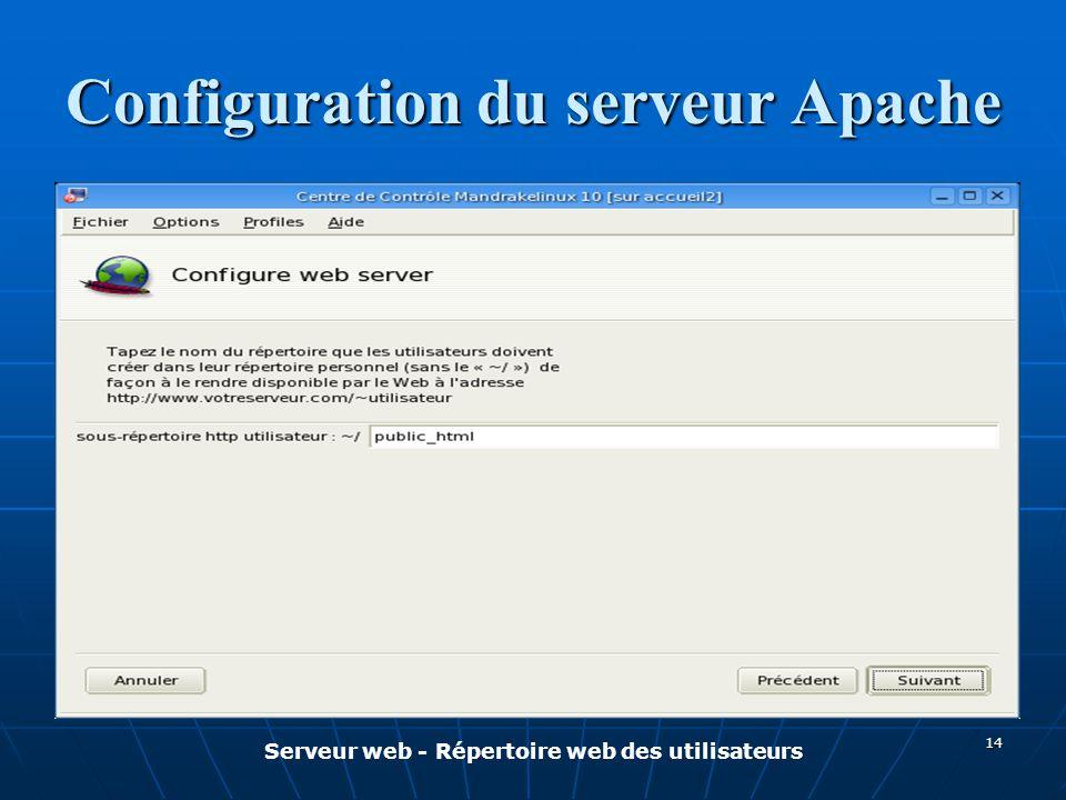 Configuration du serveur Apache Serveur web - Répertoire web des utilisateurs 14