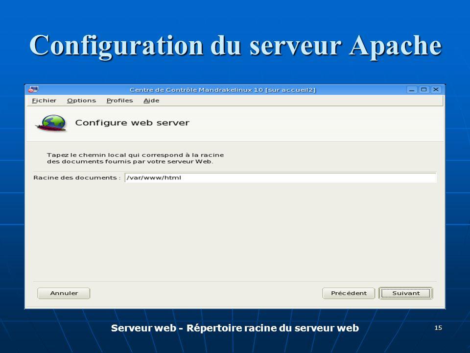 Configuration du serveur Apache Serveur web - Répertoire racine du serveur web 15