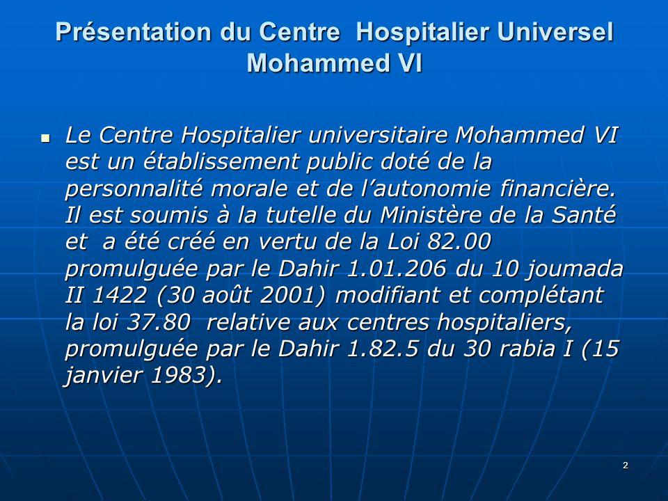 Présentation du Centre Hospitalier Universel Mohammed VI Le Centre Hospitalier universitaire Mohammed VI est un établissement public doté de la personnalité morale et de l'autonomie financière.
