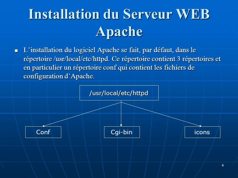 Installation du Serveur WEB Apache L'installation du logiciel Apache se fait, par défaut, dans le répertoire /usr/local/etc/httpd.