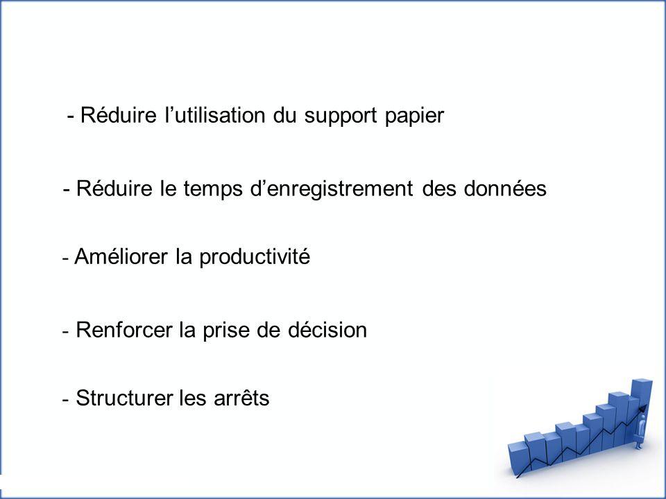 - Réduire l'utilisation du support papier - Réduire le temps d'enregistrement des données - Améliorer la productivité - Renforcer la prise de décision