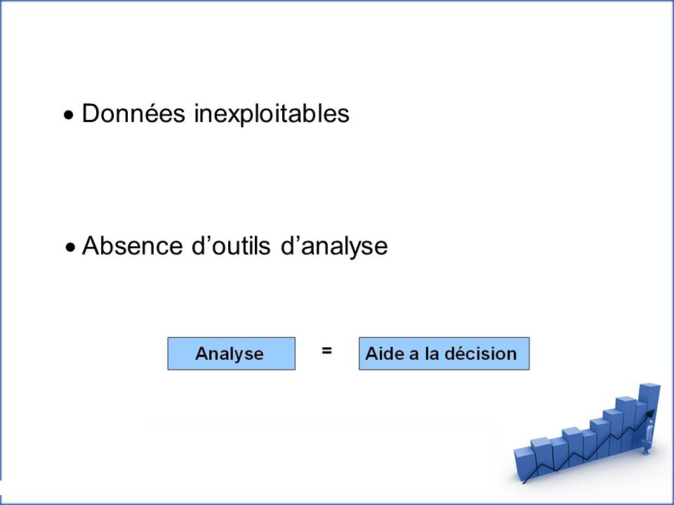  Données inexploitables  Absence d'outils d'analyse