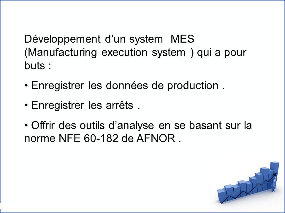 Développement d'un system MES (Manufacturing execution system ) qui a pour buts : Enregistrer les données de production. Enregistrer les arrêts. Offri