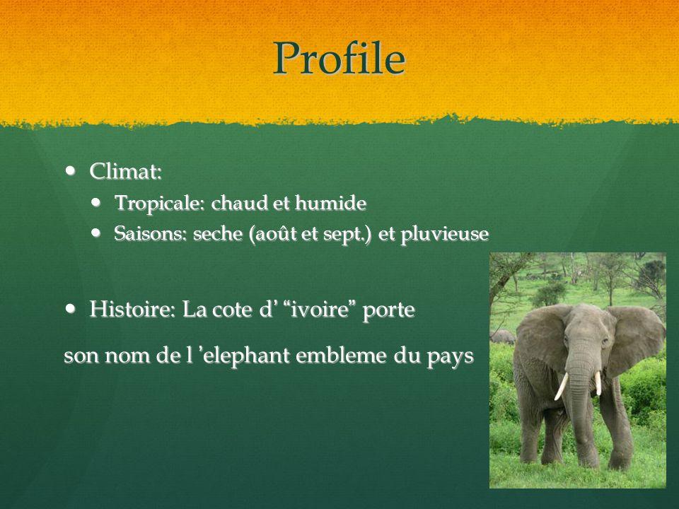 Profile Climat: Climat: Tropicale: chaud et humide Tropicale: chaud et humide Saisons: seche (août et sept.) et pluvieuse Saisons: seche (août et sept