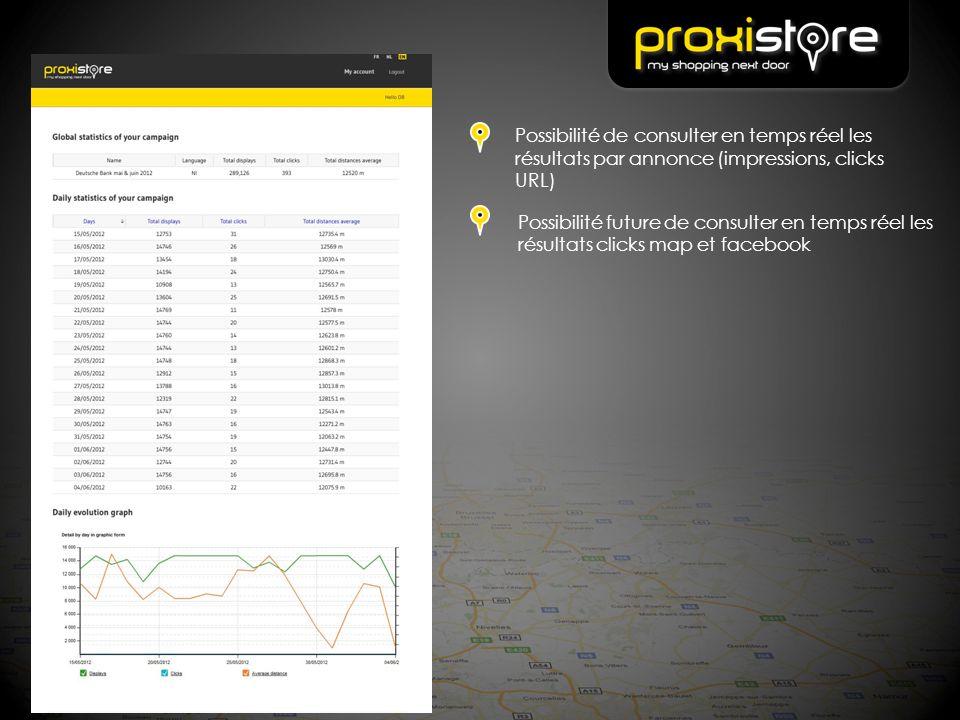 Possibilité de consulter en temps réel les résultats par annonce (impressions, clicks URL) Possibilité future de consulter en temps réel les résultats