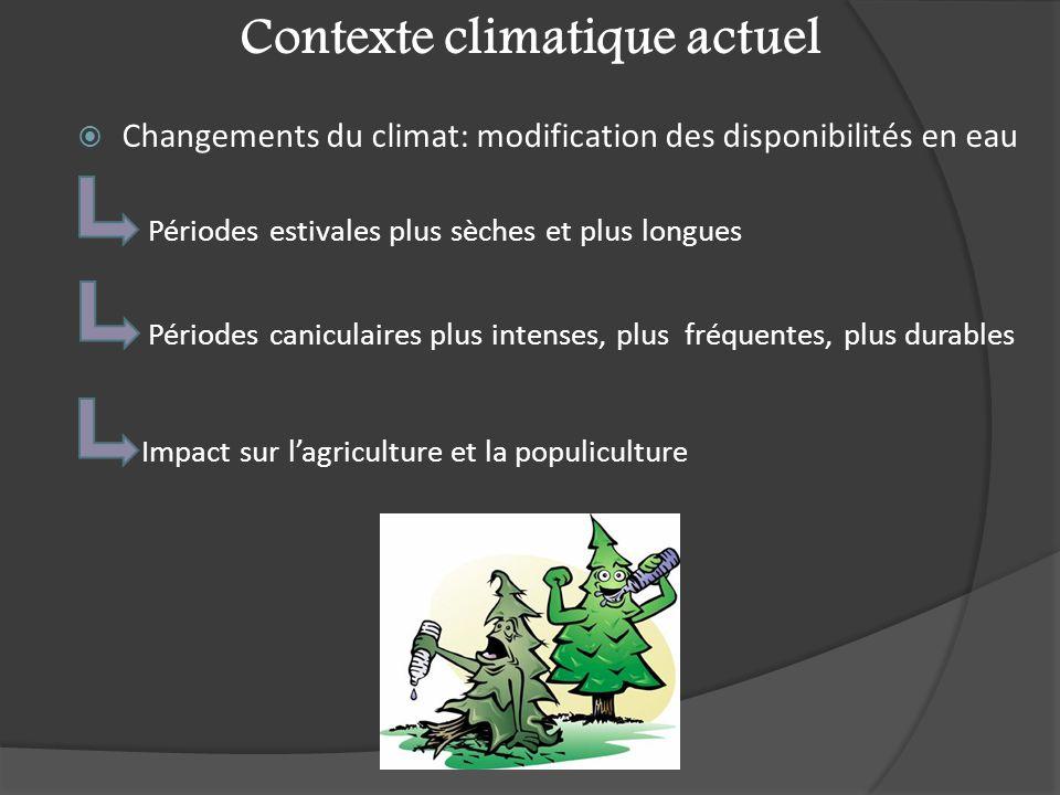  Changements du climat: modification des disponibilités en eau Périodes caniculaires plus intenses, plus fréquentes, plus durables Impact sur l'agriculture et la populiculture Périodes estivales plus sèches et plus longues Contexte climatique actuel