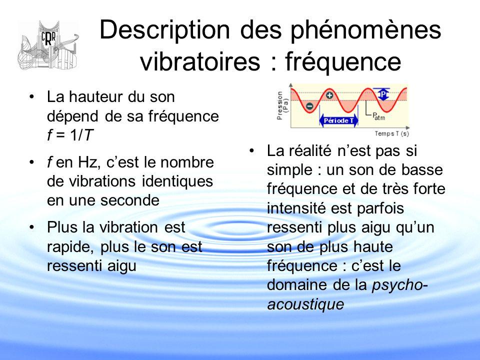 Description des phénomènes vibratoires : fréquence La hauteur du son dépend de sa fréquence f = 1/T f en Hz, c'est le nombre de vibrations identiques