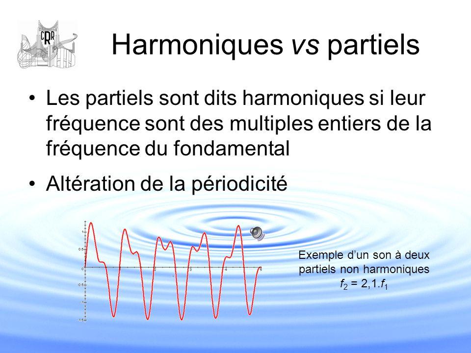 Harmoniques vs partiels Les partiels sont dits harmoniques si leur fréquence sont des multiples entiers de la fréquence du fondamental Altération de l