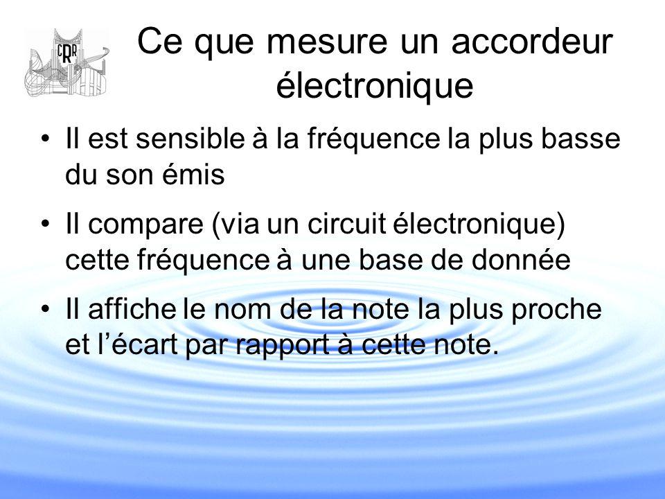 Ce que mesure un accordeur électronique Il est sensible à la fréquence la plus basse du son émis Il compare (via un circuit électronique) cette fréque