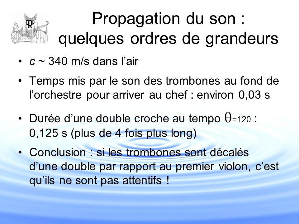 Propagation du son : quelques ordres de grandeurs c ~ 340 m/s dans l'air Temps mis par le son des trombones au fond de l'orchestre pour arriver au che
