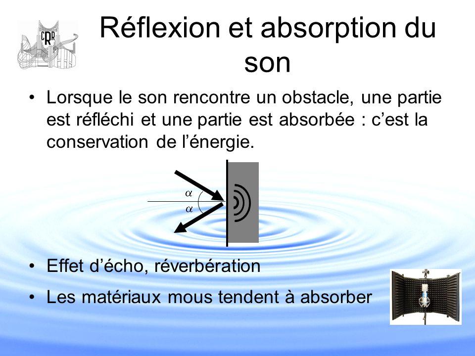 Lorsque le son rencontre un obstacle, une partie est réfléchi et une partie est absorbée : c'est la conservation de l'énergie. Effet d'écho, réverbéra