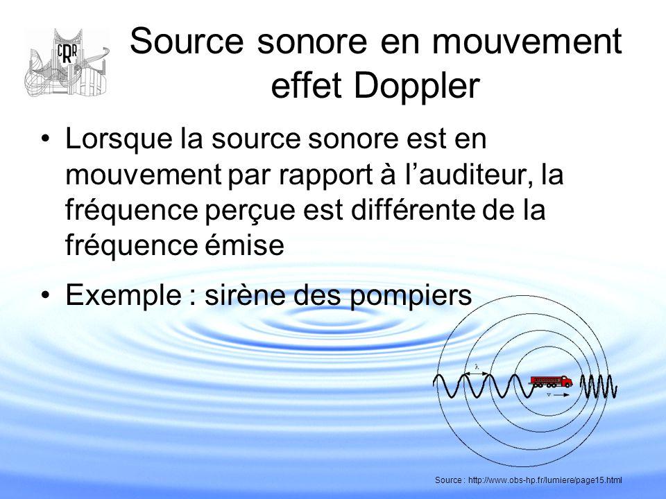 Source sonore en mouvement effet Doppler Lorsque la source sonore est en mouvement par rapport à l'auditeur, la fréquence perçue est différente de la