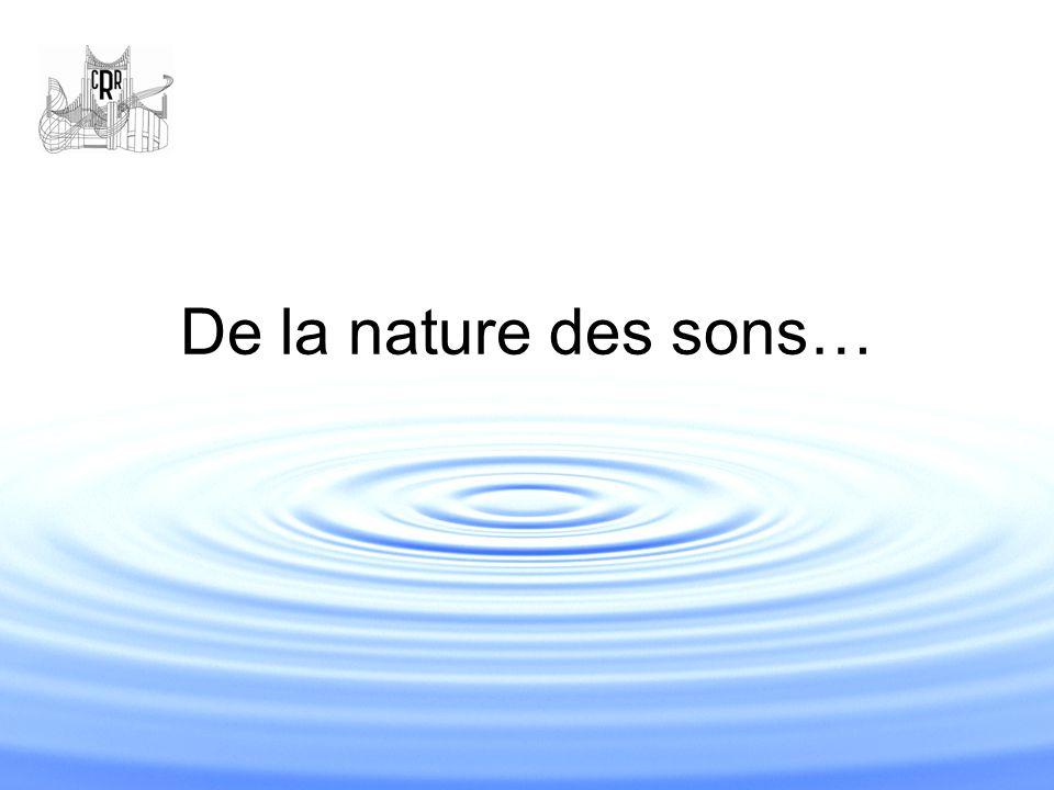 Nature physique Vibration d'un matériau (fluide en général) Oscillation de pression au sein de tranches de fluide Source : http://www.energieplus-lesite.be Évolution spatiale :Évolution temporelle : exemple d'une onde sinusoïdale P atm ≈ 100000 Pa P ≈ 0,01 Pa