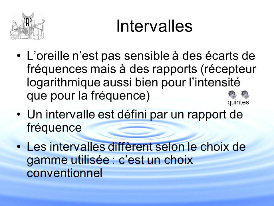 Intervalles L'oreille n'est pas sensible à des écarts de fréquences mais à des rapports (récepteur logarithmique aussi bien pour l'intensité que pour