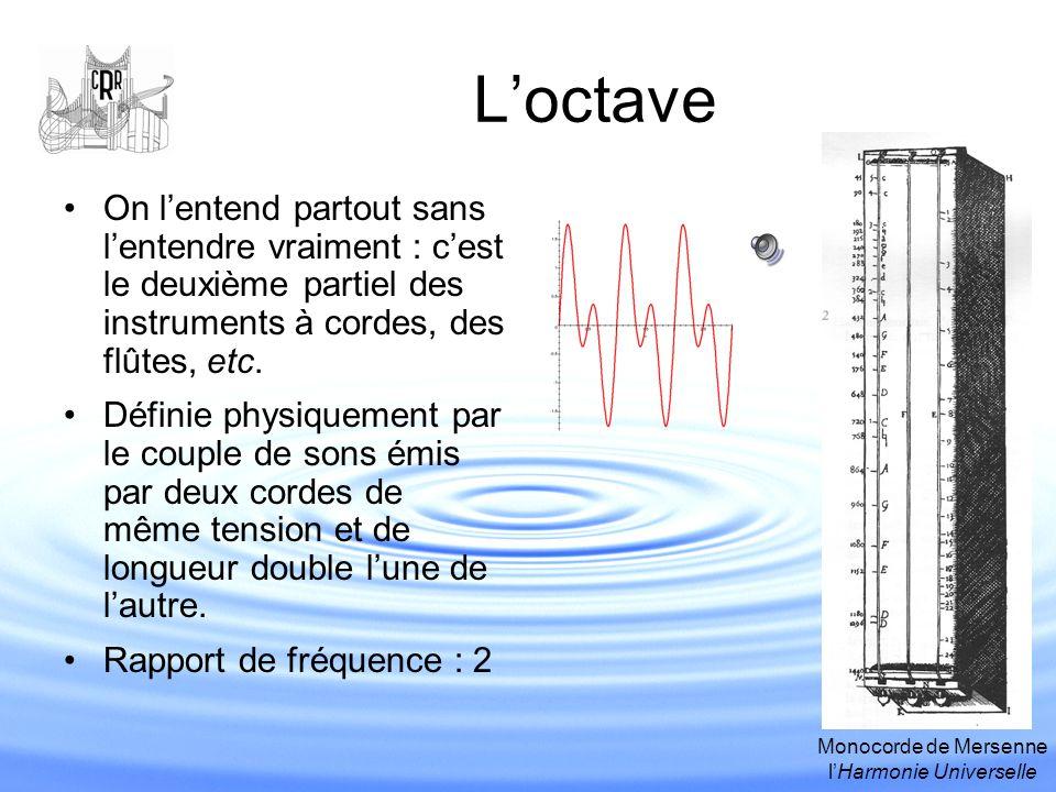 L'octave On l'entend partout sans l'entendre vraiment : c'est le deuxième partiel des instruments à cordes, des flûtes, etc. Définie physiquement par
