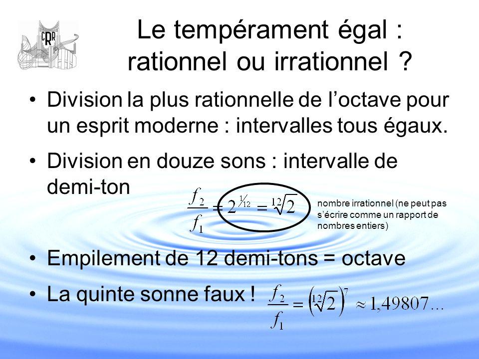 Le tempérament égal : rationnel ou irrationnel ? Division la plus rationnelle de l'octave pour un esprit moderne : intervalles tous égaux. Division en