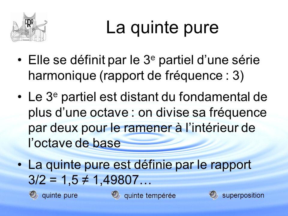 La quinte pure Elle se définit par le 3 e partiel d'une série harmonique (rapport de fréquence : 3) Le 3 e partiel est distant du fondamental de plus