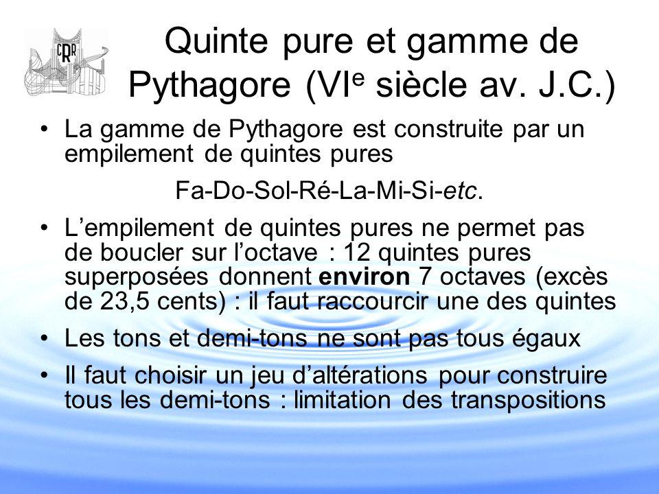 Quinte pure et gamme de Pythagore (VI e siècle av. J.C.) La gamme de Pythagore est construite par un empilement de quintes pures Fa-Do-Sol-Ré-La-Mi-Si