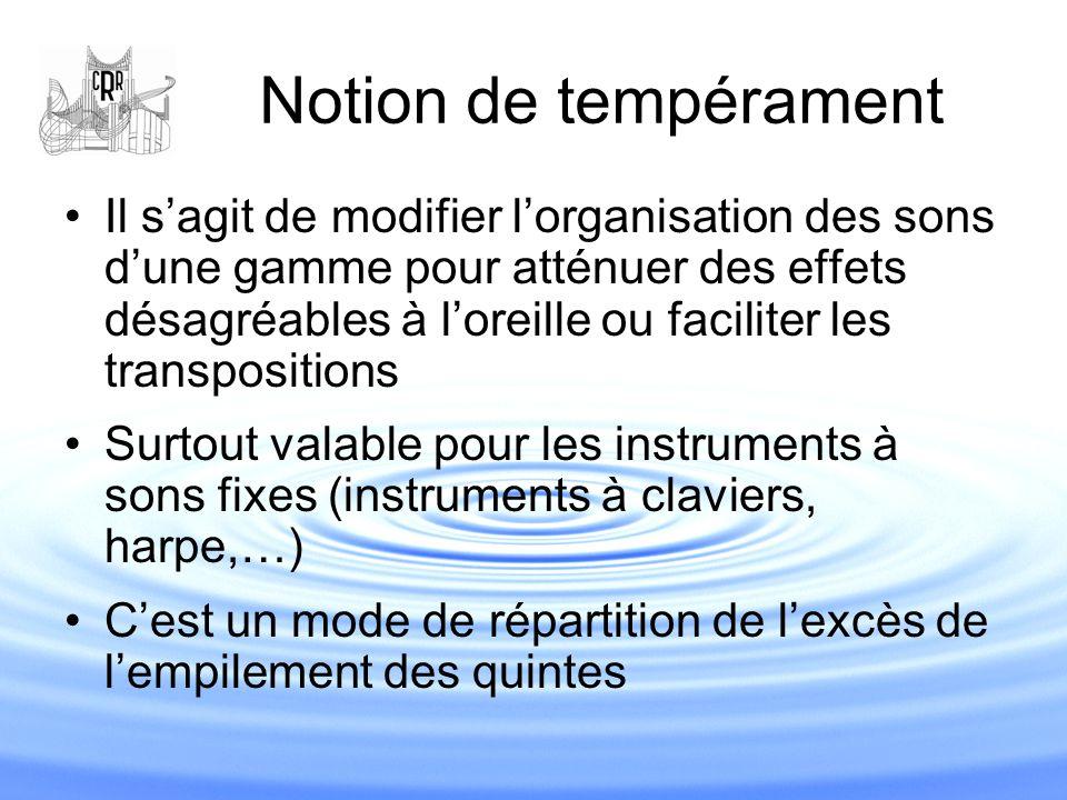 Notion de tempérament Il s'agit de modifier l'organisation des sons d'une gamme pour atténuer des effets désagréables à l'oreille ou faciliter les tra
