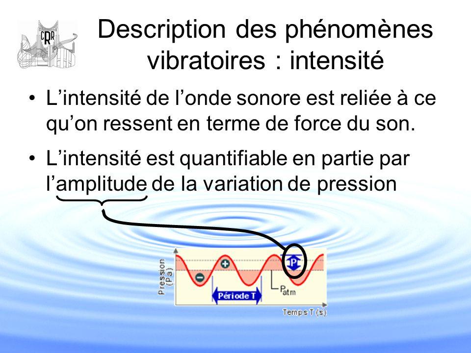 Description des phénomènes vibratoires : intensité L'intensité de l'onde sonore est reliée à ce qu'on ressent en terme de force du son. L'intensité es