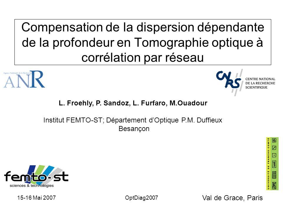 Val de Grace, Paris 15-16 Mai 2007OptDiag2007 Compensation de la dispersion dépendante de la profondeur en Tomographie optique à corrélation par réseau L.