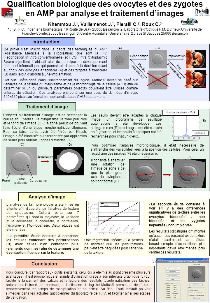 Qualification biologique des ovocytes et des zygotes en AMP par analyse et traitement d'images Khemmou J.
