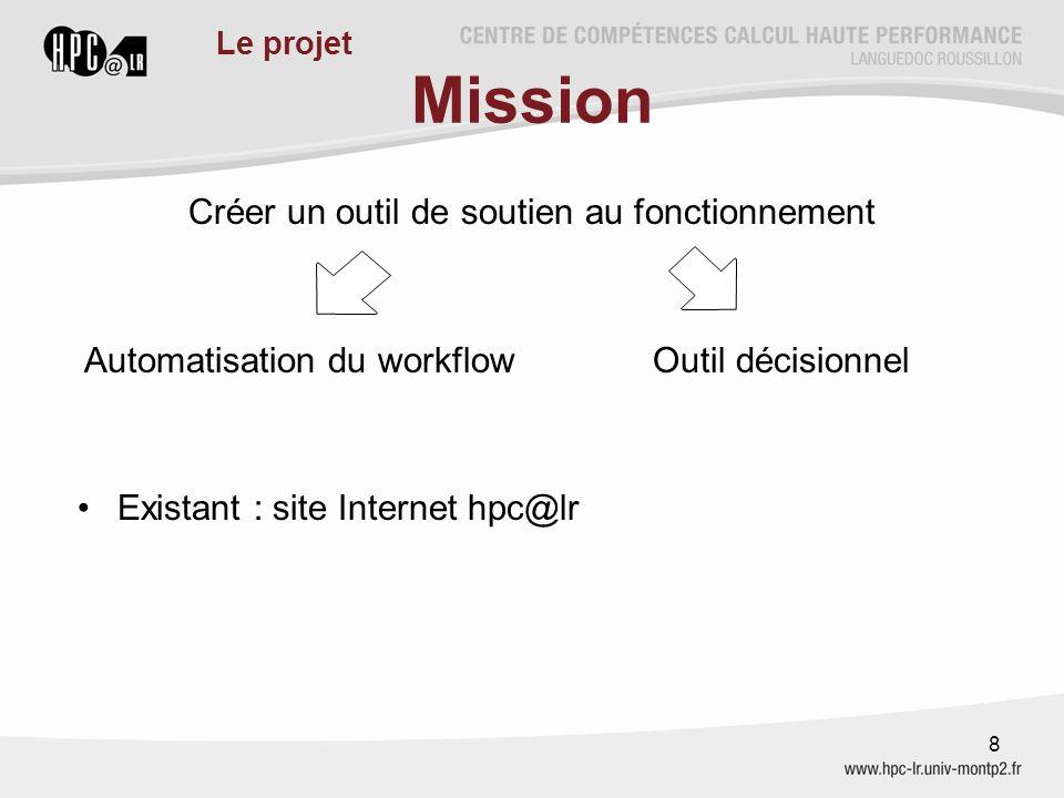 Mission Créer un outil de soutien au fonctionnement Automatisation du workflow Outil décisionnel Existant : site Internet hpc@lr 8 Le projet